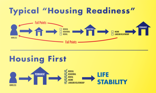 housing_readiness
